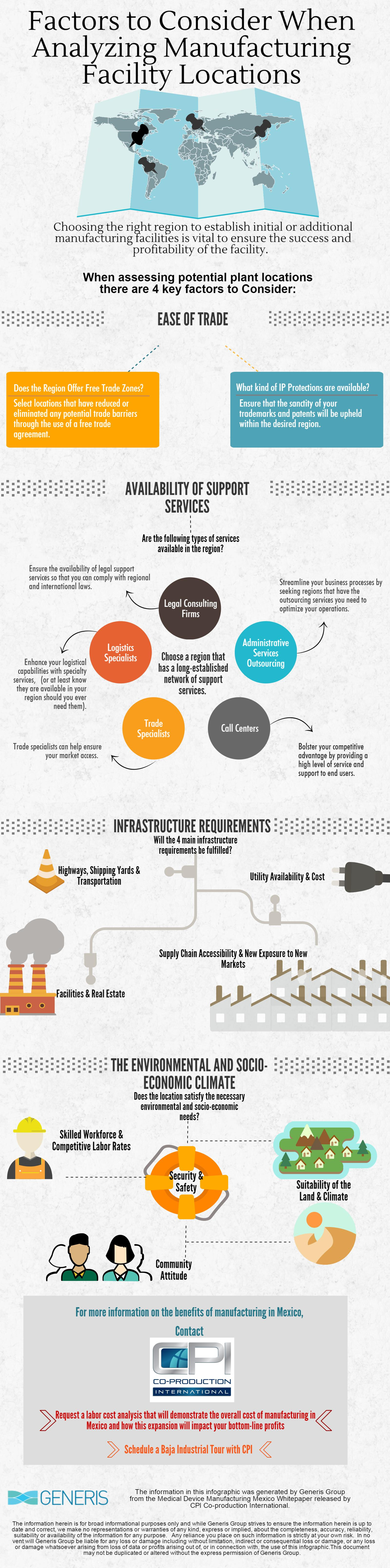 Co-Production infographic for blog post - edits round 1