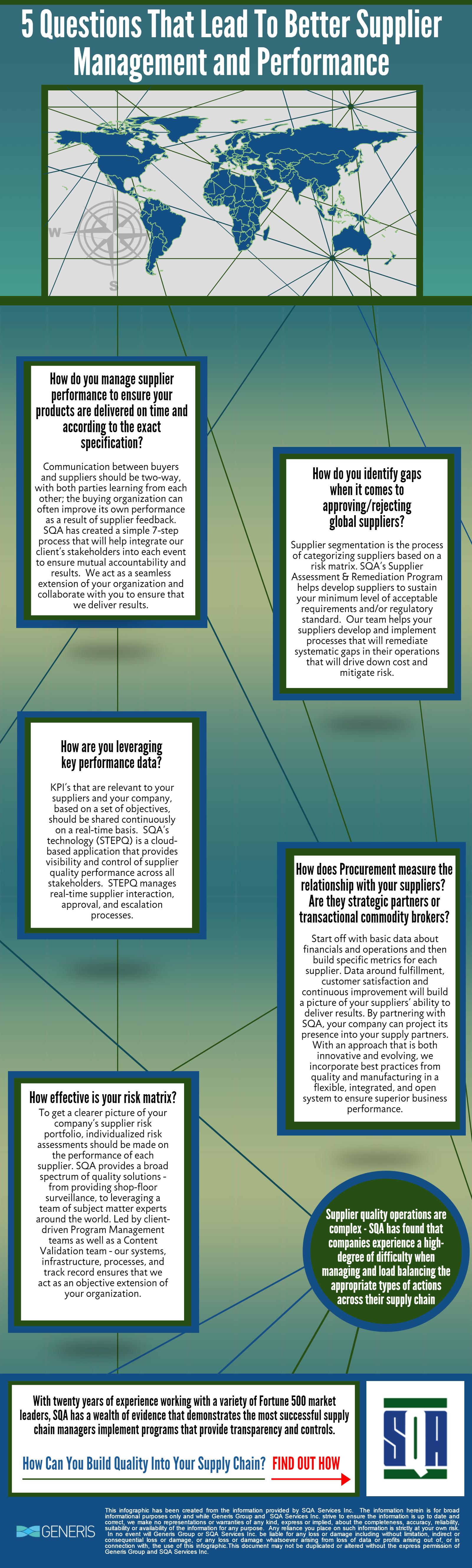 SQA Services- Supplier Performance Management (2)