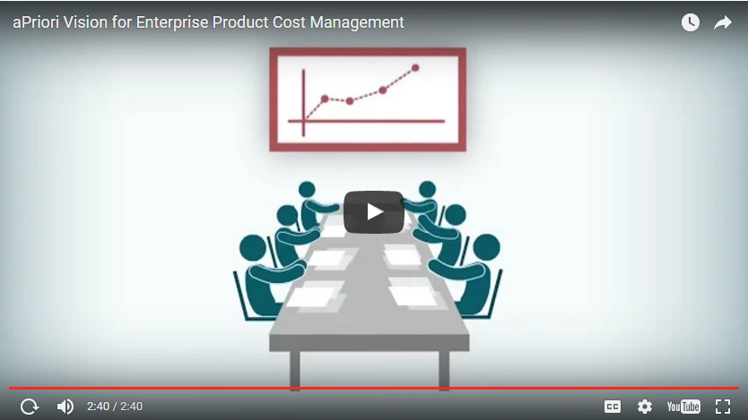 A Vision for Enterprise Product Cost Management